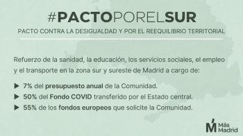 #PactoPorElSur: Más Madrid apuesta por un nuevo Pacto Regional contra la desigualdad